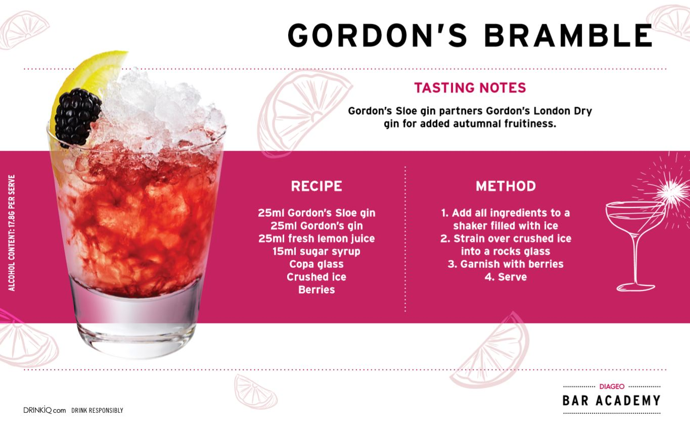 Gordon's Recipe Card
