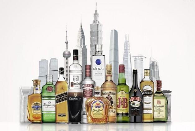 Drinks Categories
