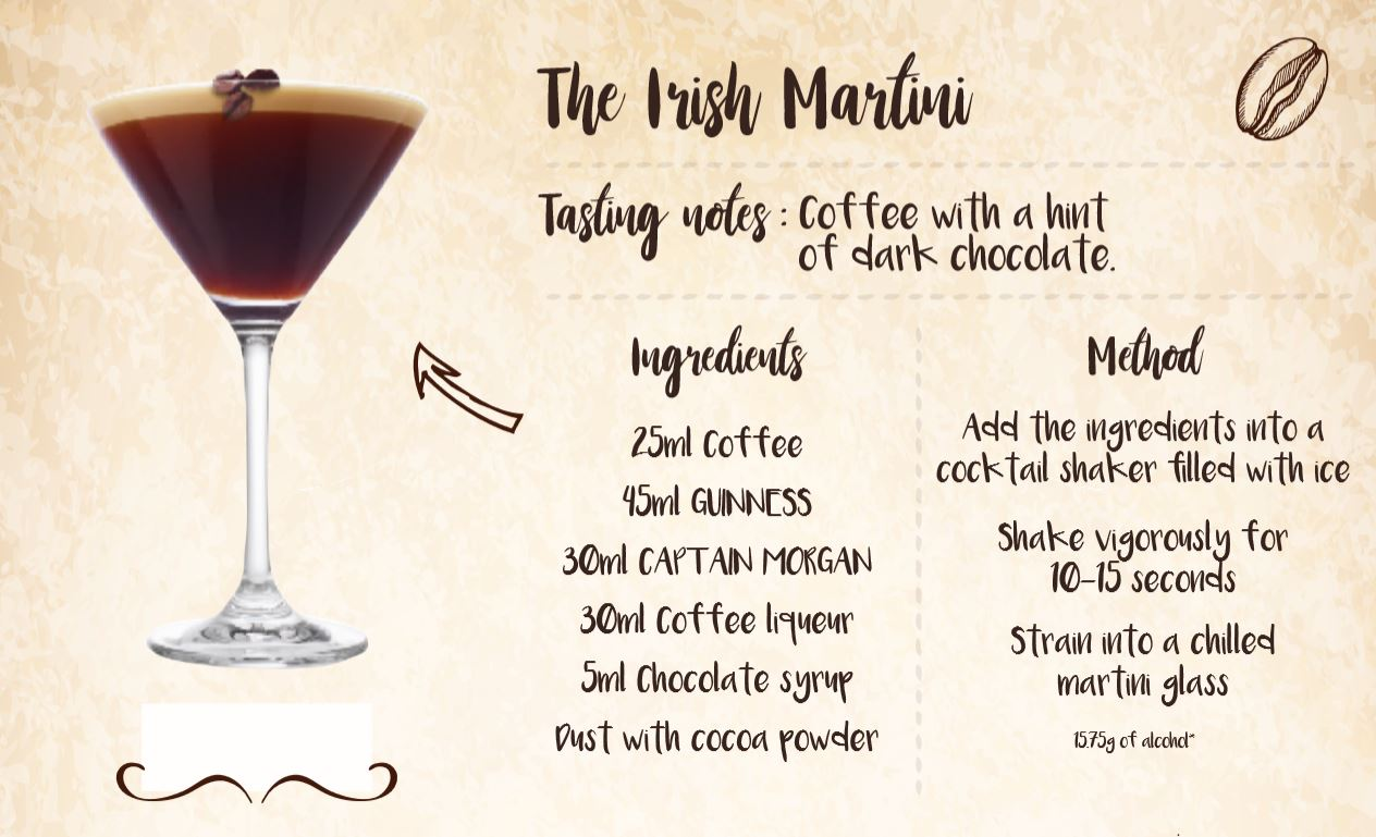 Coffee Cocktails - R