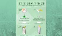 It's Gin Time A4 Men