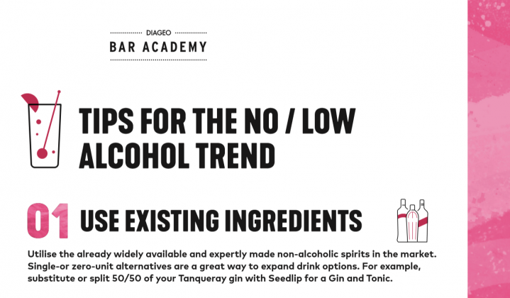 GET TO GRIPS WITH LOW / NO ALCOHOL