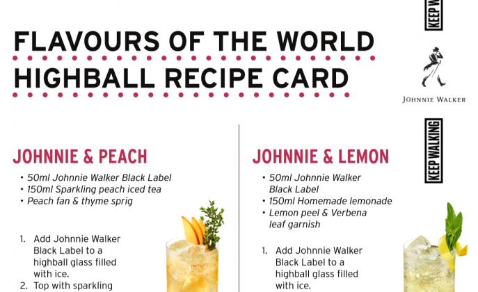 JOHNNIE WALKER RECIPE CARDS