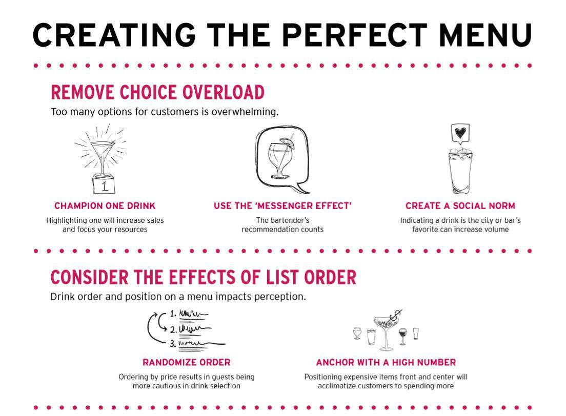 Menu Infographic