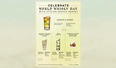 World Whisky Day Men