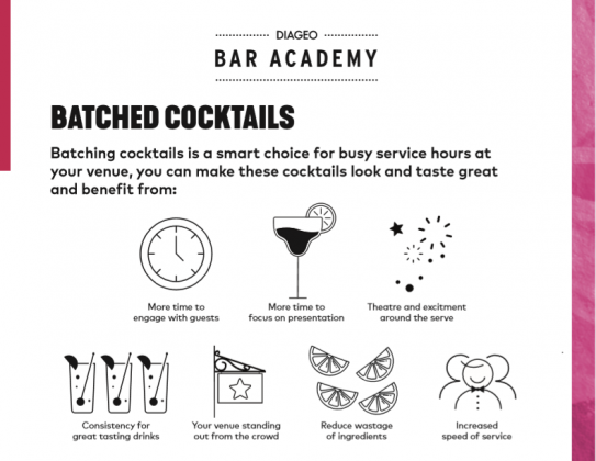 BATCHED COCKTAILS RECIPE CARD
