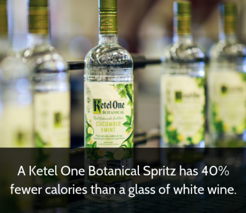 Ketel One - Botanical Interesting Facts