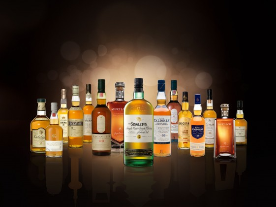 SINGLE MALTS - UM MUNDO A EXPLORAR